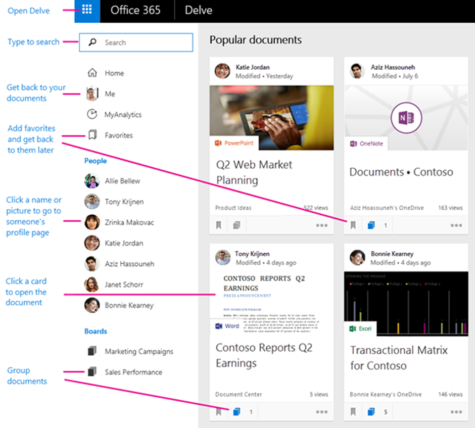 How to Use Office Delve