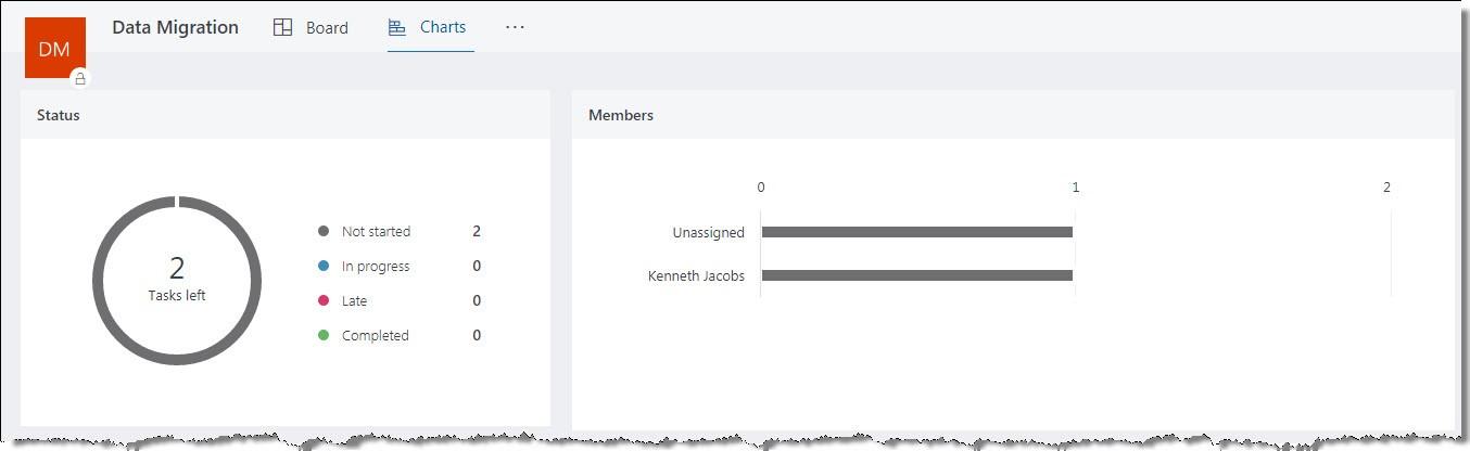 Microsoft Planner vs Microsoft Project: Image 10