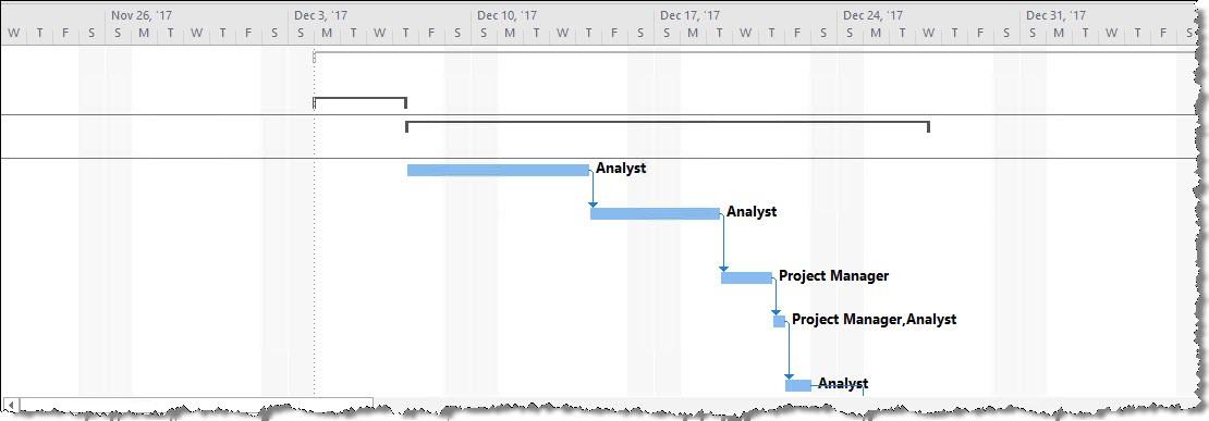 Microsoft Planner vs Microsoft Project: Image 18