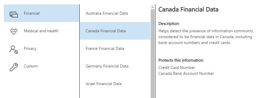 Canadian Financial Description