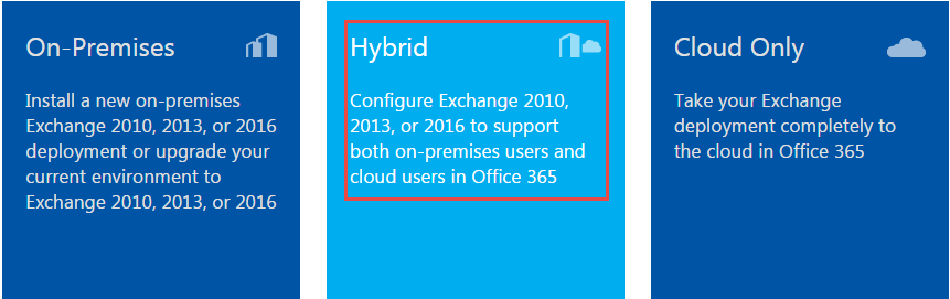 How to Use the Exchange Server Deployment Assistant for Hybrid