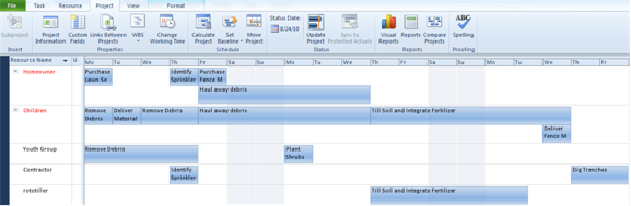 Microsoft Project Features Task Calendar