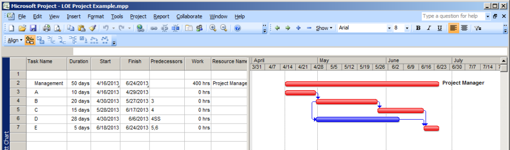 Microsoft Project Features Task Management