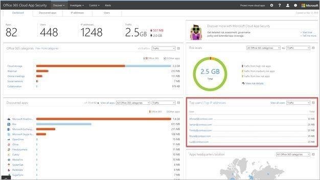 Fighting Shadow IT with Office 365: Productivity App Discovery Dashboard