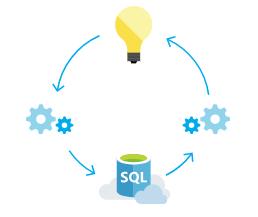 SQL Databse