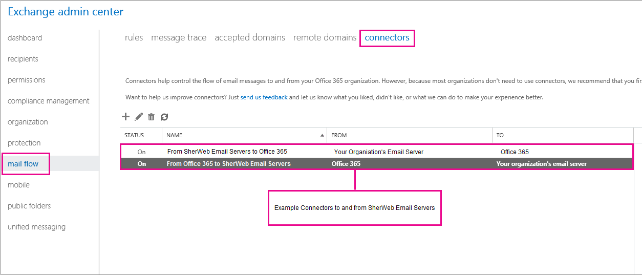 Setting Up Office 365 Connector for Mail Flow