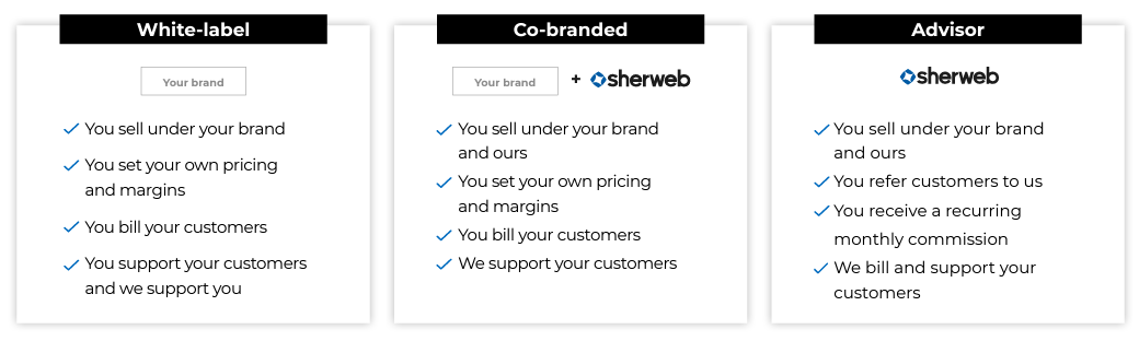 Sherweb partnership models