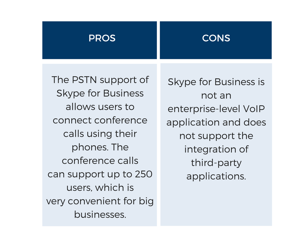Teams vs Skype for Business: Skype pros and cons
