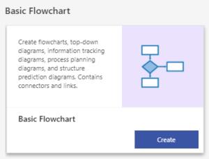 Creating a basic flowchart in Visio online