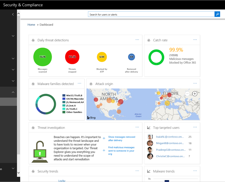 What Is Office 365 Threat Management? (And Why You Should Use It)
