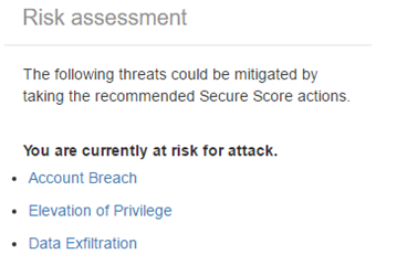 Office 365 Risk Assessment