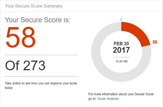Secure Score Summary
