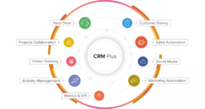 Dynamics 365 for Sales vs Zoho CRM