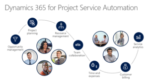 Dynamics 365 Project Service Automation