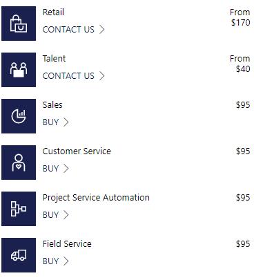 Dynamics 365 Pricing per application