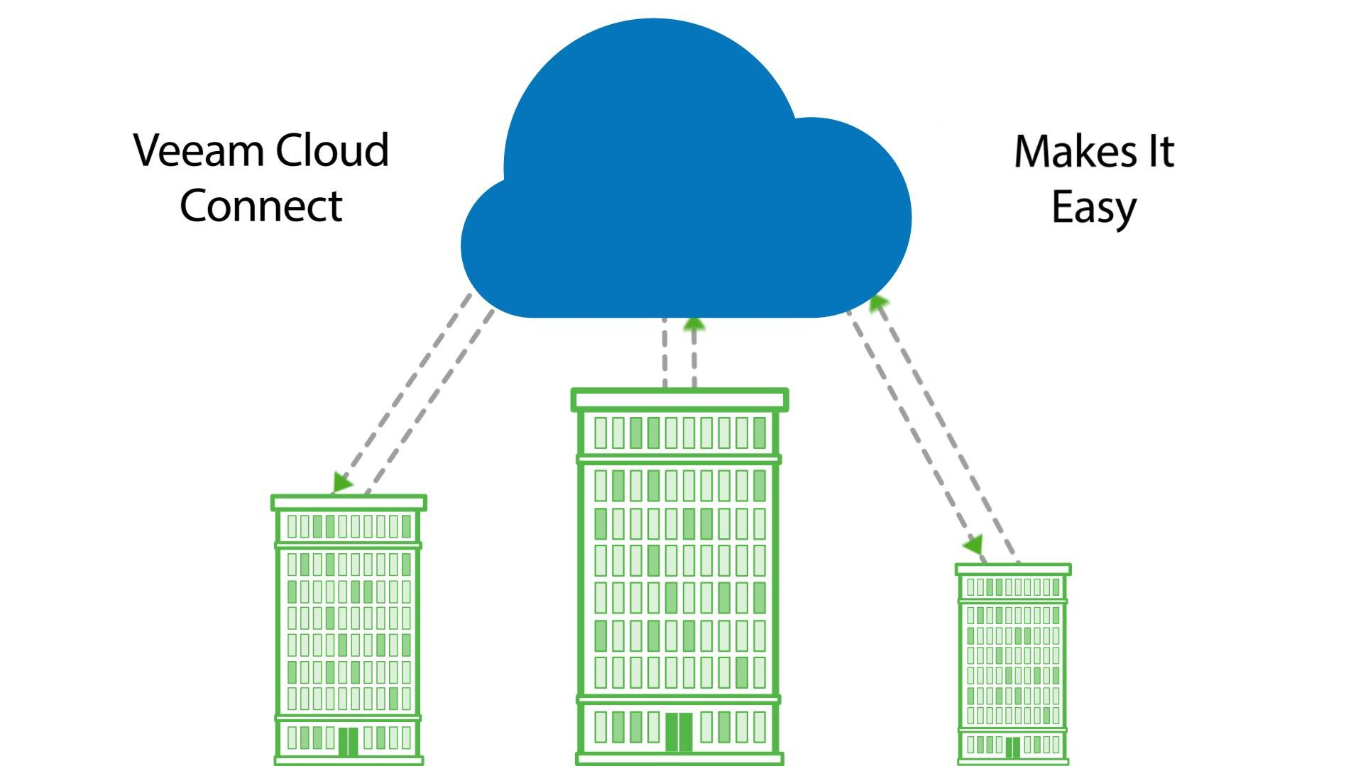 What is a Veeam Cloud & Service Provider? | SherWeb