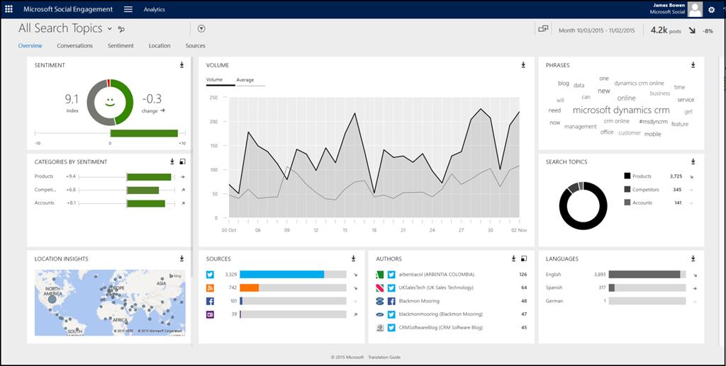 Microsoft CRM Social Engagement