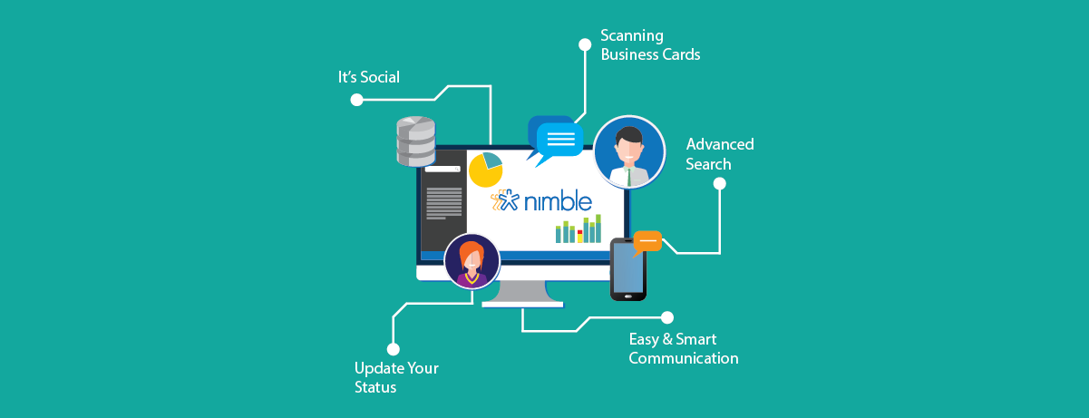 The 5 Reasons why you Need Nimble for your Business